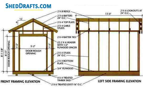 8×12 Gable Garden Shed Plans Blueprints To Craft Beautiful Shed