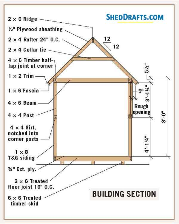121 DIY Shed Building Plans Blueprints For Wooden Storage ...